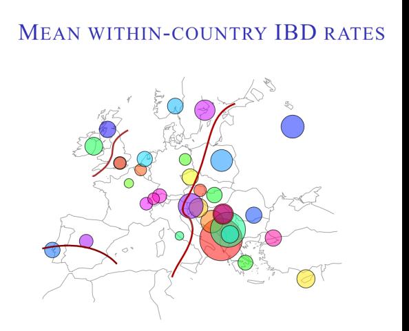 Inbreed-IBD1