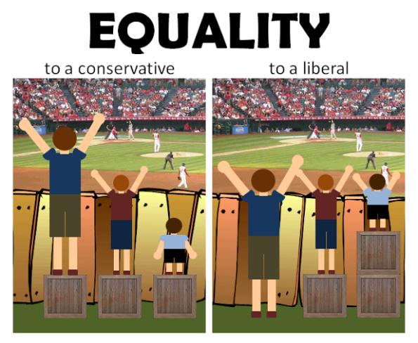 equality_fence
