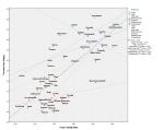 Correlation Fertility Smart-sub