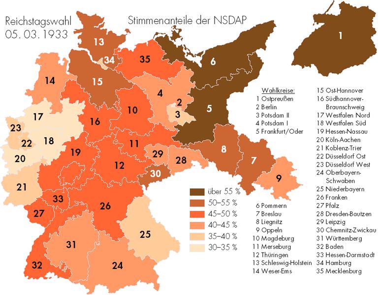 east german line