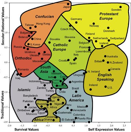 wvs-culture-map