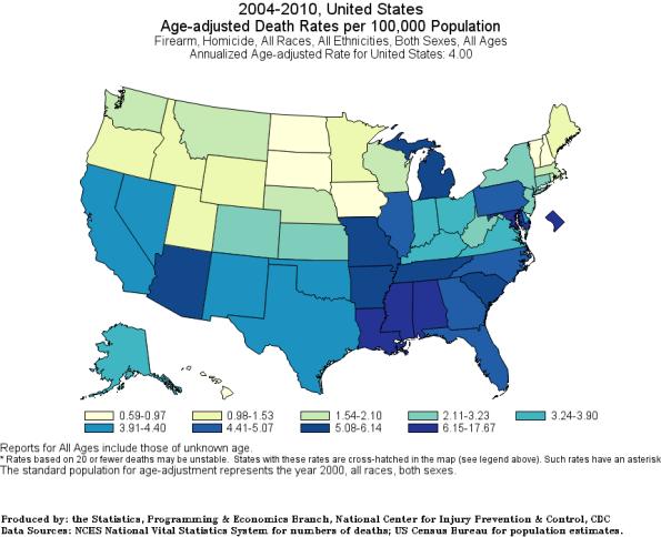 State level Gun homicide