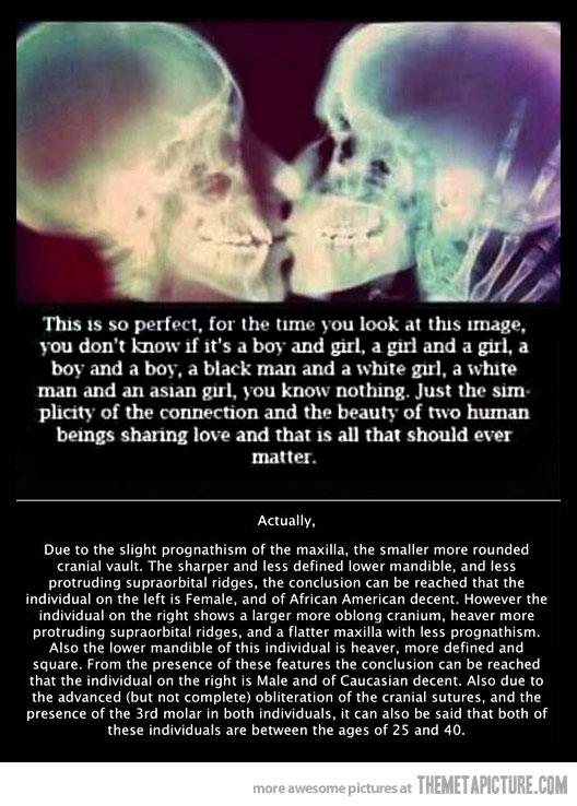 Dating human bones